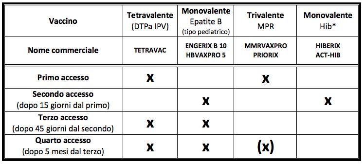 vaccini precisazioni sulle indampienze